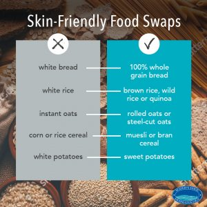 Acne Food Swap